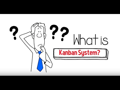 What Is Kanban System Explained In 4 Simple Points Leanvlog