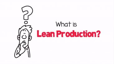What is Lean Production in 5 Key Points.