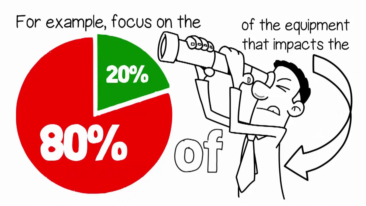 Pareto chart where to start with lean manufacturing leanvlog geenschuldenfo Gallery