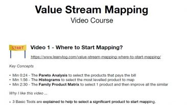 Promo Value Stream Mapping