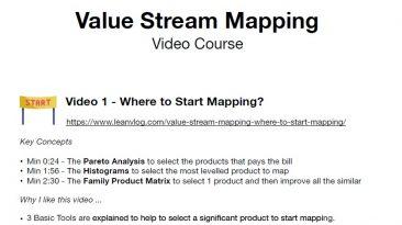 Promo Value Stream Mapping