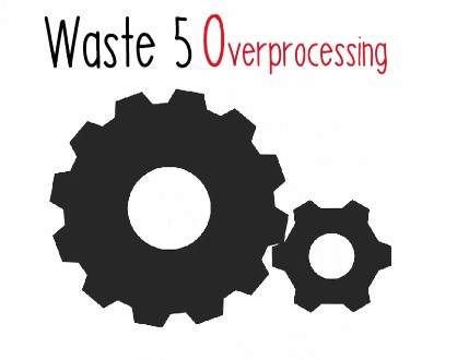 TIMWOOD - O - Waste of Overprocessing