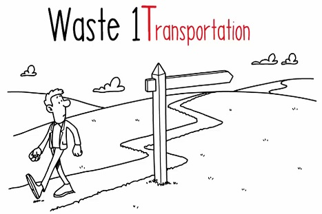 TIMWOOD - T - Waste of Transportation