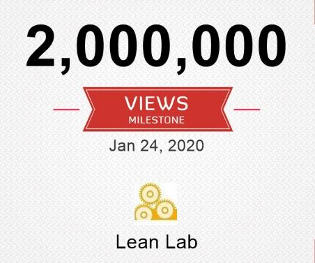 2 Million Views!